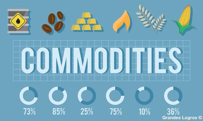 donde invertir dinero en commodities